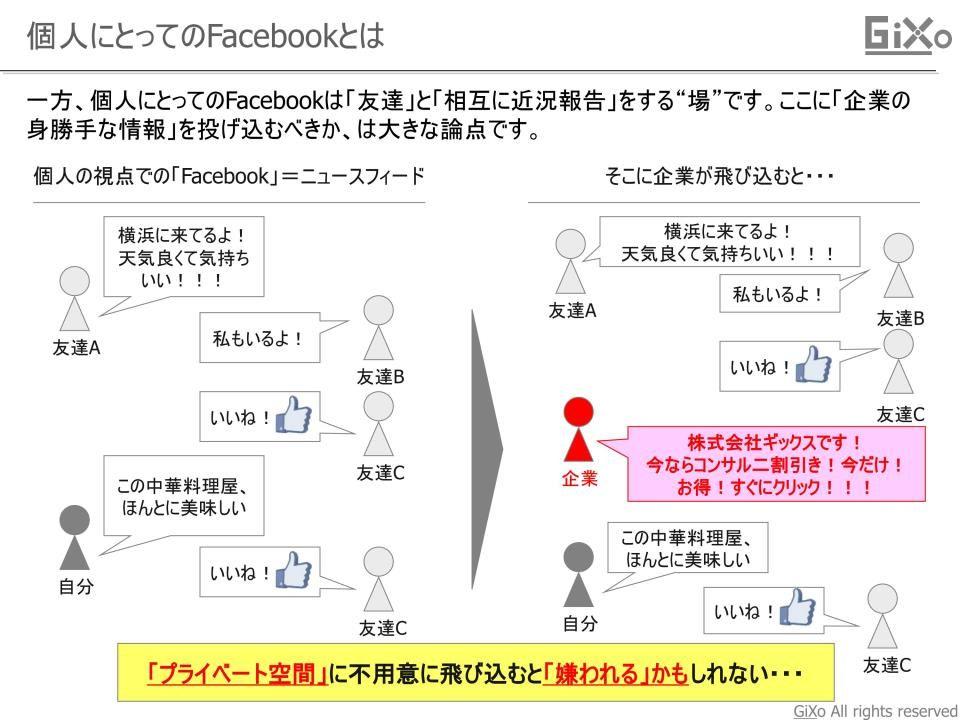 media_FB_operation_03
