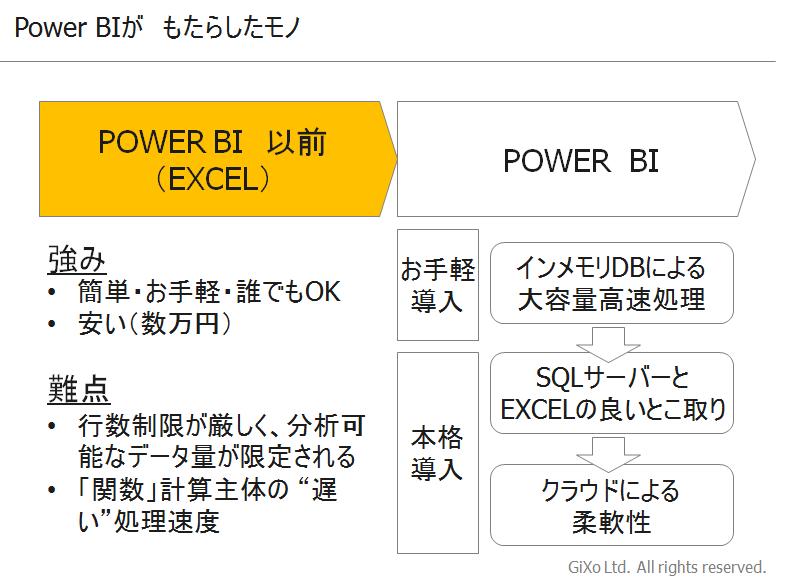 PowerBI_04
