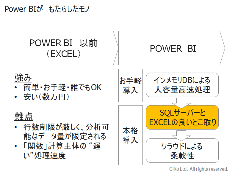 PowerBI_07
