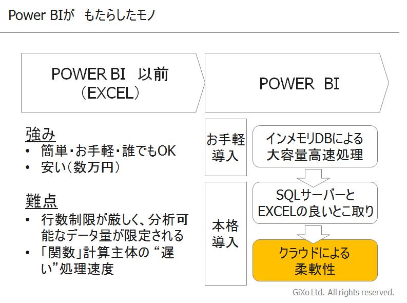 PowerBI_09