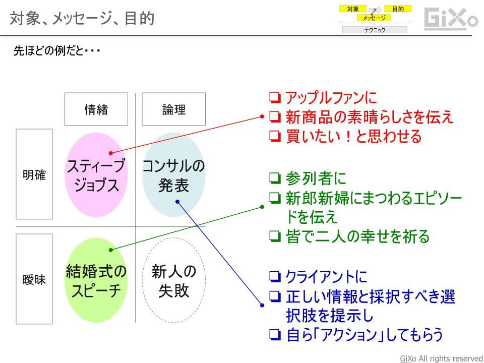 presentation_kotsu005