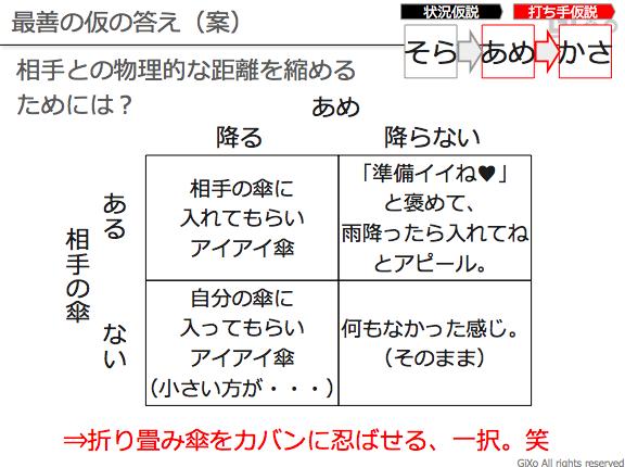kasetsu3-2