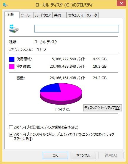 2.初期HDD
