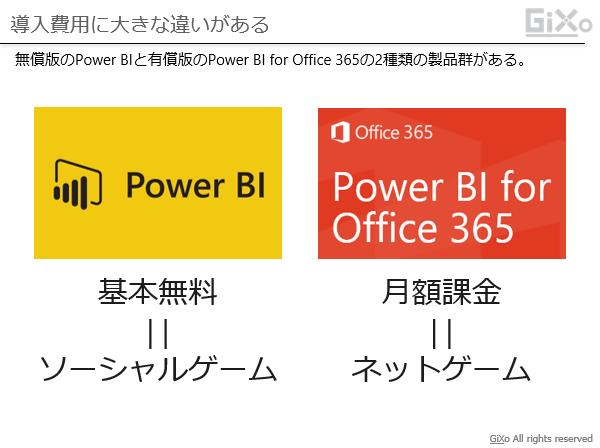 20160229_powerbi_02_001