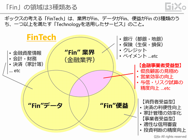 What_is_FinTech_02