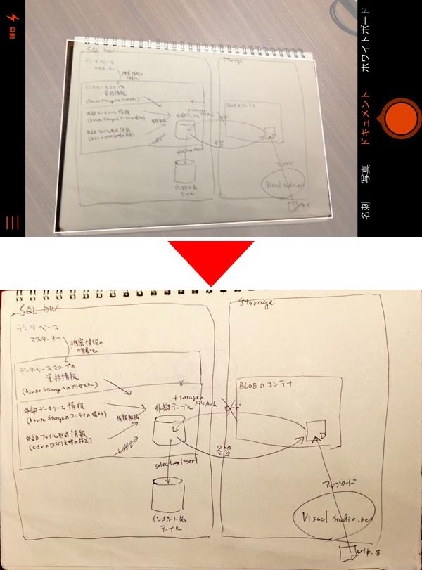 office_lens2