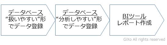 db_kozo_siso1