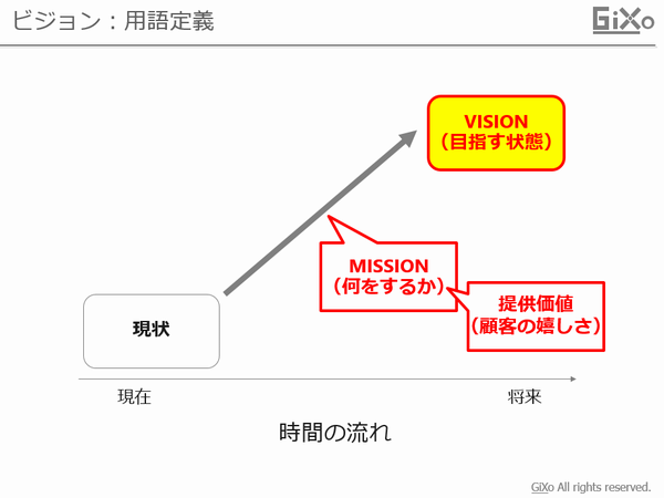 vision_mission_value_001