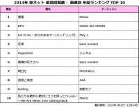 歌ネット2014年間_楽曲