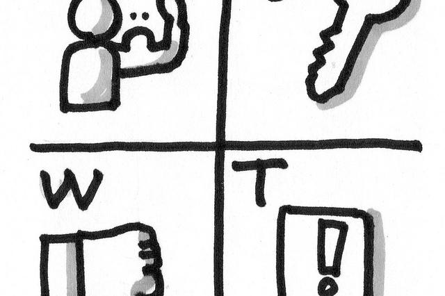 新規事業における素朴な疑問 (9) 複雑な分析ほど有り難がられる