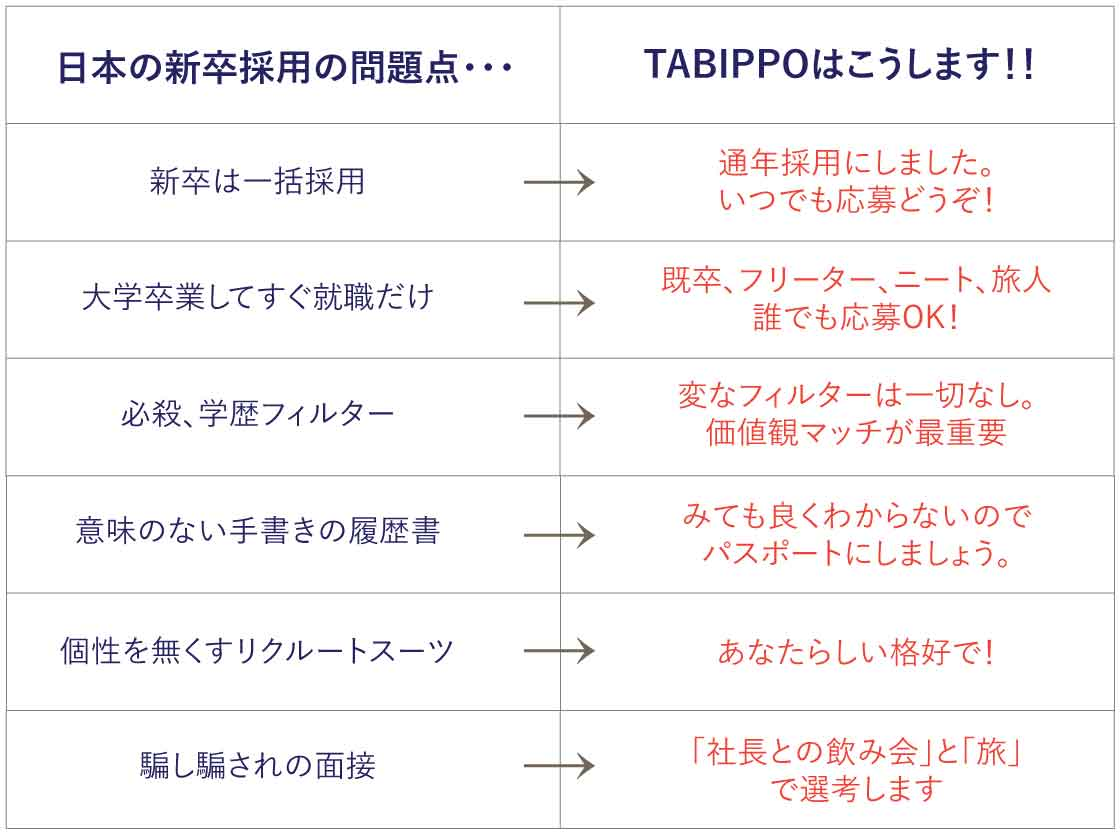 shinsotsu_tabippo_003