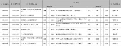 登録支援機関 登録簿