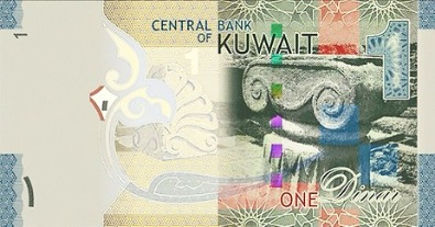 Kuwaiti Dinar クウェート・ディナール