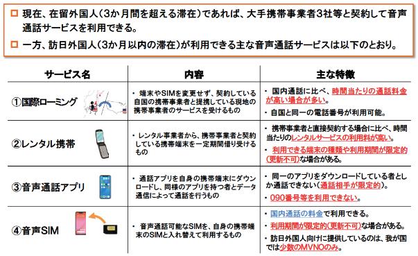 外国人 携帯