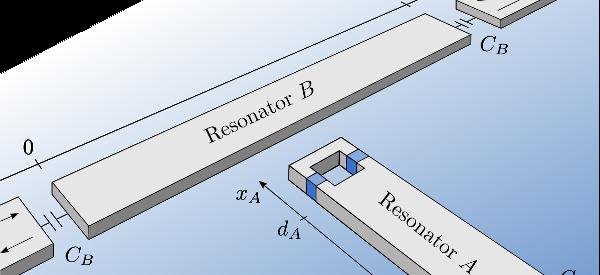 optomechanical coupling
