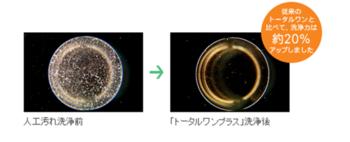 ハードコンタクト洗浄液のおすすめ人気ランキング6選
