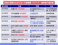 三菱 電機 神戸 飛び降り