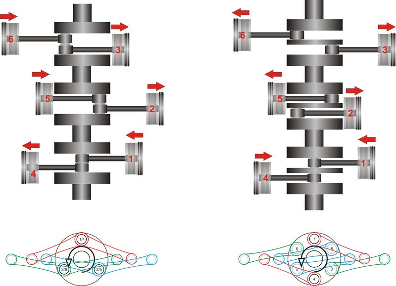 左:180°V型 右:水平対向(出典:https://ja.wikipedia.org/wiki/)