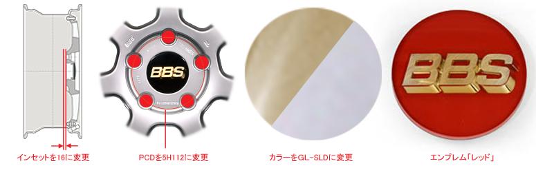 出典:http://www.bbs-japan.co.jp/