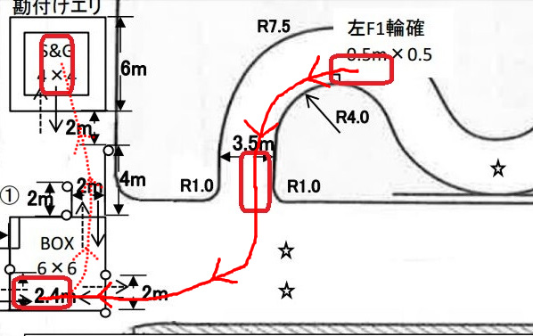 フィギュア コース図⑥