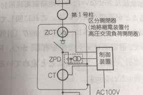 既存の回路図、避雷器(LA)は別に取付や制御電源が外部から必要なタイプです。