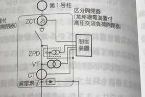 変更後の回路図避雷器(LA)や制御電源がPAS内部に組み込まれているのでシャープなタイプです。