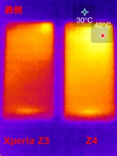 Z3とZ4のディスプレイ側の温度