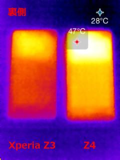 Z3とZ4の裏側の温度分布