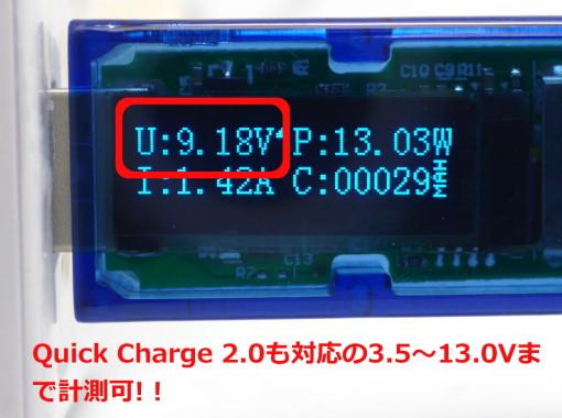 USBテスターの決定版