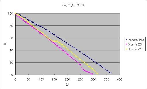 h6p_z3_z4_battery