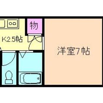 一人暮らしのお部屋。