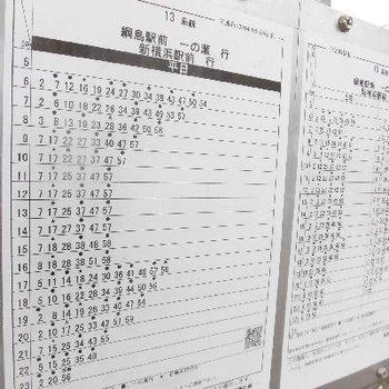 綱島駅までのバス時刻です