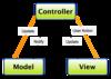 Mvc diagram1