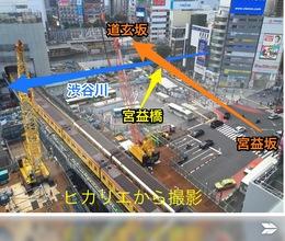 ヒカリエ8Fから宮益橋方面を撮影。  渋谷川が山手線線路から渋谷駅にかけて流れている(今は駅で見えないが)。 渋谷川の上流には明治神宮があるが、その辺一帯が彦根井伊家の下屋敷だった。