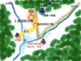【飯田河原合戦と上条河原合戦の絵地図】<div> <p>大永元年(1521年)、福島正成率いる駿河勢は1万5千ともいう大軍で甲斐に侵入した。 <br>同年9月16日には富田城を落とした。その1か月後の10月16日、駿河勢は北上、武田信虎は2千の兵で迎え撃ち、飯田河原で駿河勢を撃退した(飯田河原合戦)。</p> <p>11月23日、駿河勢は再度攻勢に出て、飯田河原から2kmほど上条河原で信虎勢と激突した。信虎は駿河勢を撃破し大勝した(上条河原合戦)。</p> <p>その時を想定した絵地図。</p> </div> <p>信虎の防衛ラインはおそらく、笛吹川と荒川だったと思う。笛吹川は甲斐の北東から南西に流れる暴れ川だった。荒川も名前の通りだったのではないかと思う。今よりも、河原は広かっただろう。</p>