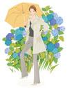 傘をさす女性とあじさい