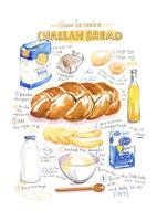 ハッラー・ブレッドのレシピと材料