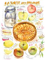 アップルパイの作り方と材料