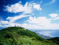 函館山と函館市街地