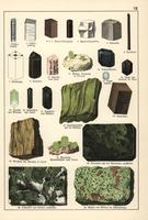 Kyanite, andalusite, asbestos, etc.