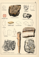 Analcime, natrolite, apophyllite, calcite, etc.