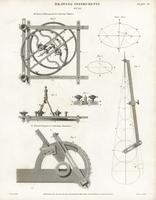 John Farey's elliptograph, drawing equipment.