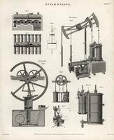 Steam engines.