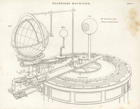 William Pearson's orrery.
