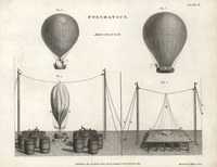 Hot-air balloons, 18th century.