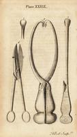 Smellie's crotchets and scissors.