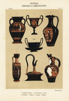 Greek and Campanian clay pottery.