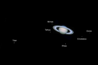 Saturn and its moons