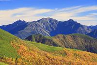 乗鞍岳位ヶ原の紅葉と穂高連峰と槍ヶ岳
