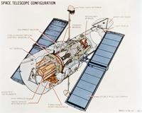 ハッブル宇宙望遠鏡の構造